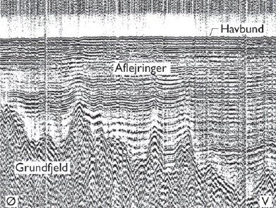 Figur 3. Eksempel på et seismisk profil. Data er indsamlet i Amundsen Bassinet, hvor vanddybden er ca. 4000 m.
