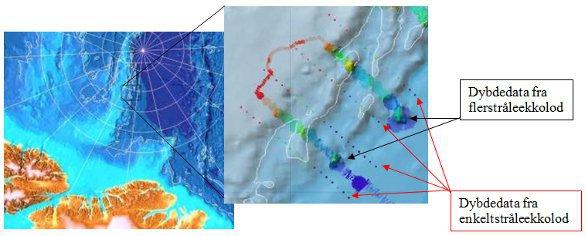 Figuren viser, hvor data med enkeltstråleekkolod er opsamlet i forhold til data opsamlet med flerstråleekkolod på Lomonosov ryggen. Afstanden mellem dybderne opsamlet med enkeltstråleekkolod er 5km.