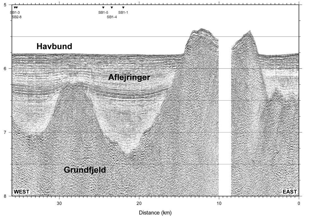 Refleksionsseismisk linje indsamlet i Amundsen Bassinet, der viser den generelt set gode datakvalitet.